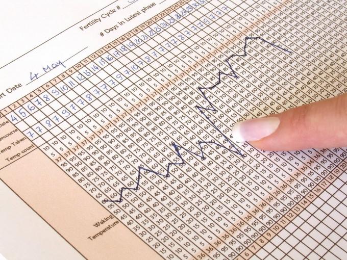 基礎体温グラフの見方と理想的なグラフの例